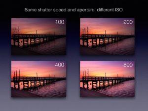 Fungsi-ISO-pada-Kamera